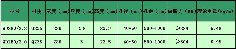 煤矿W钢带多少钱